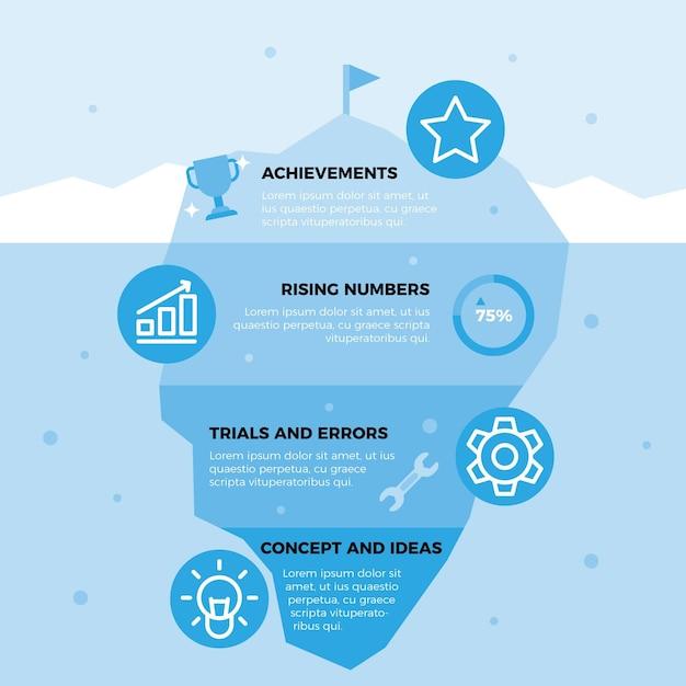 Modelo de infográfico de iceberg Vetor grátis