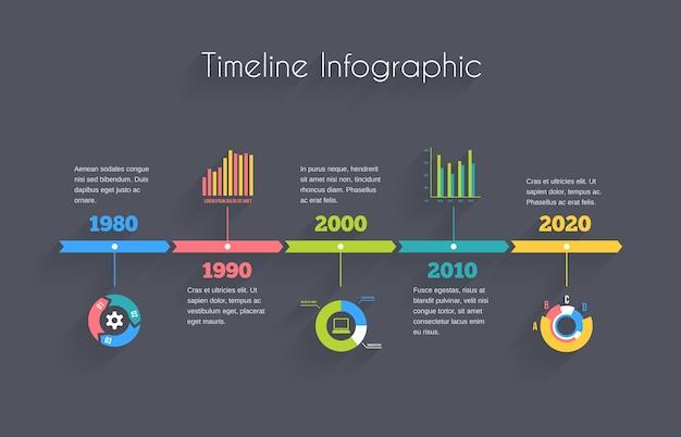 Modelo de infográfico de linha do tempo de vetor com gráficos e texto Vetor grátis