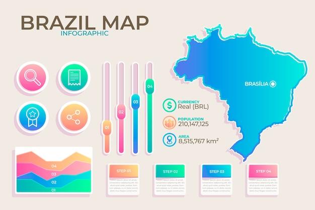 Modelo de infográfico de mapa gradiente brasil Vetor grátis