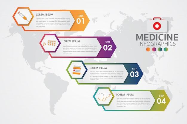 Modelo de infográfico de medicina remédio com quatro etapas Vetor Premium