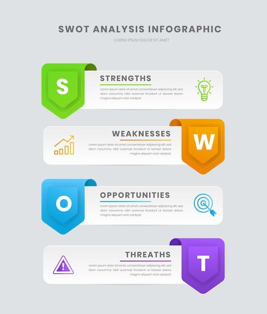 Modelo de infográfico de negócios de planejamento estratégico de análise swot Vetor Premium