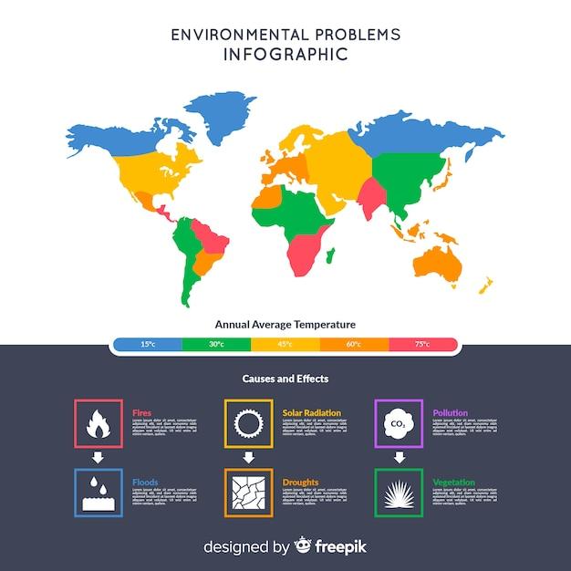 Modelo de infográfico de problemas ambientais globais Vetor grátis