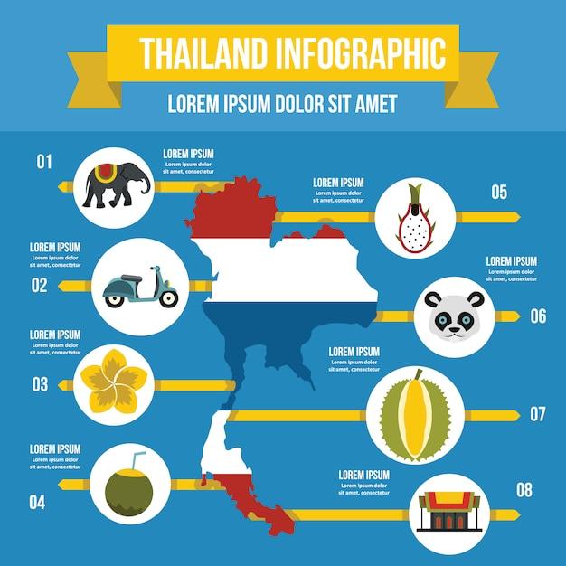 Modelo de infográfico de viagens tailândia, estilo simples Vetor Premium