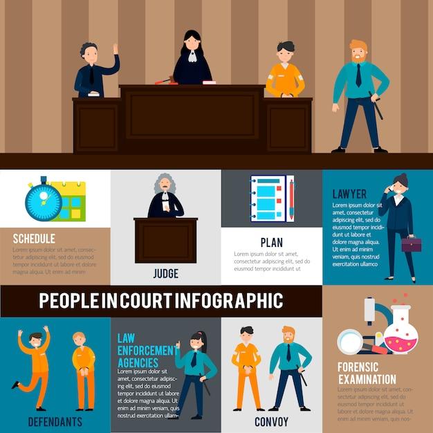 Modelo de infográfico do sistema jurídico Vetor grátis