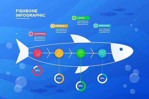 Modelo de infográfico espinha de peixe Vetor grátis