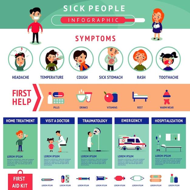 Modelo de infográfico para pessoas doentes Vetor grátis