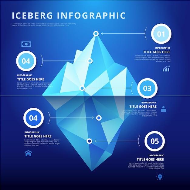 Modelo de infográfico poli de iceberg Vetor grátis