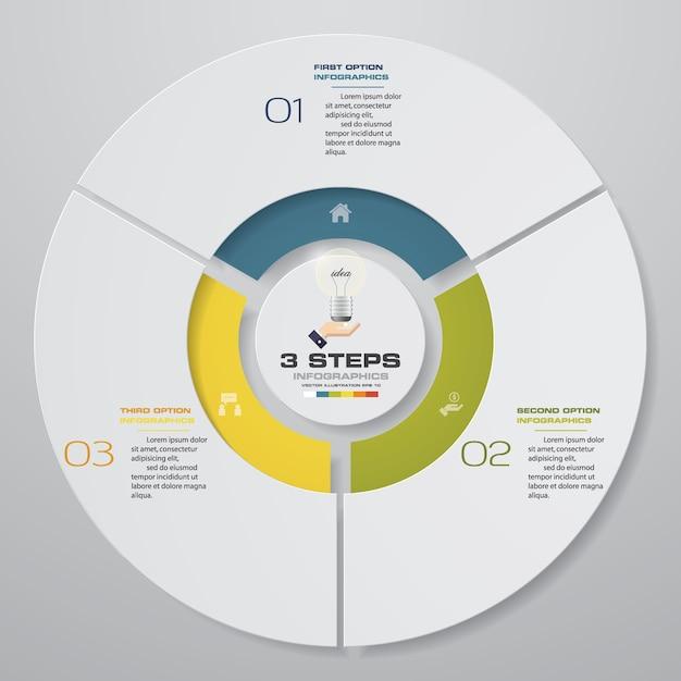 Modelo de infográficos de apresentação de ciclo de 3 opções. Vetor Premium