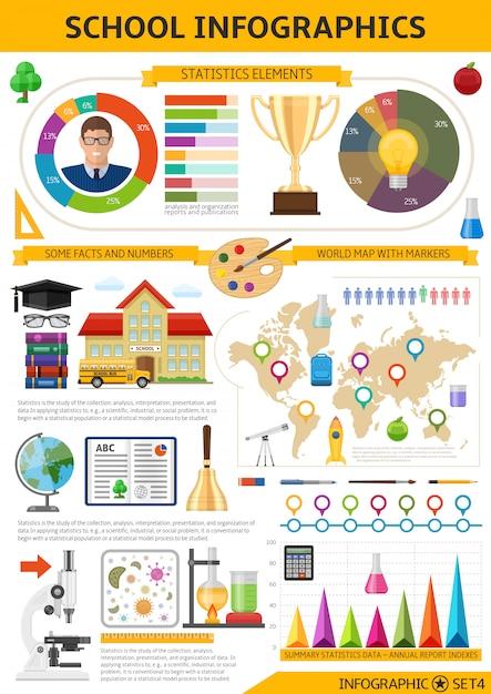 Modelo de infográficos de escola com professor mundo mapa diagramas de estatísticas de equipamentos científicos Vetor Premium