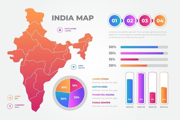 Modelo de infográficos de mapa da índia Vetor grátis