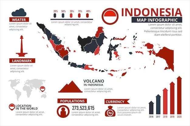 Modelo de infográficos de mapa da indonésia plana Vetor grátis