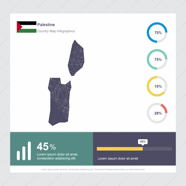 Modelo de infográficos de mapa e bandeira da palestina Vetor grátis