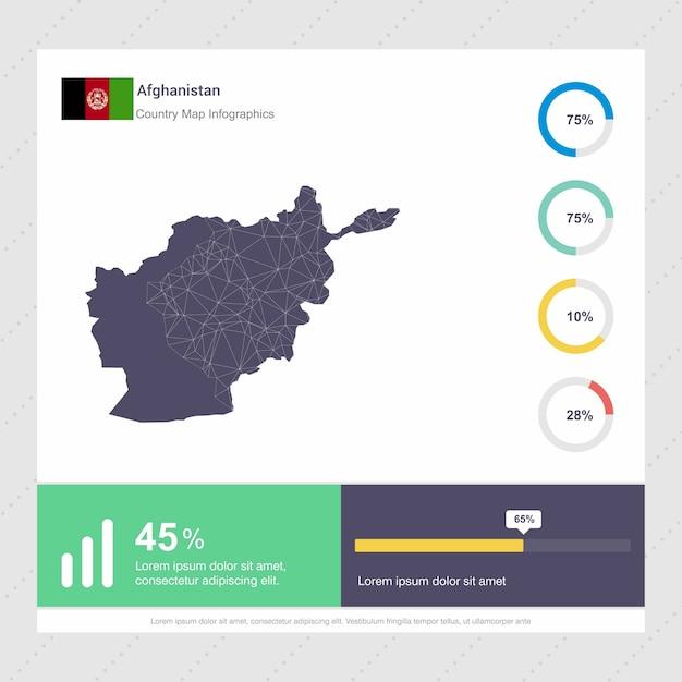 Modelo de infográficos de mapa e bandeira do afeganistão Vetor grátis