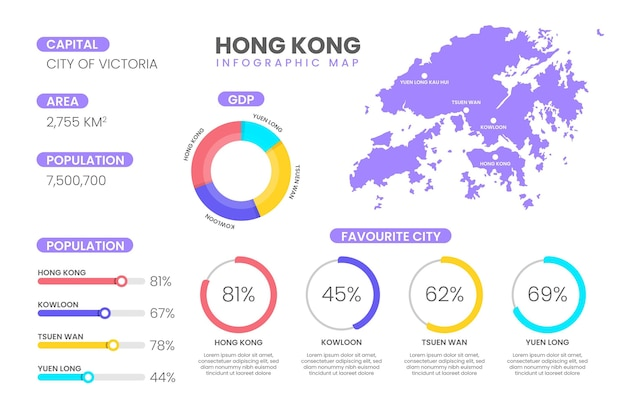 Modelo de infográficos de mapa plano de hong kong Vetor grátis