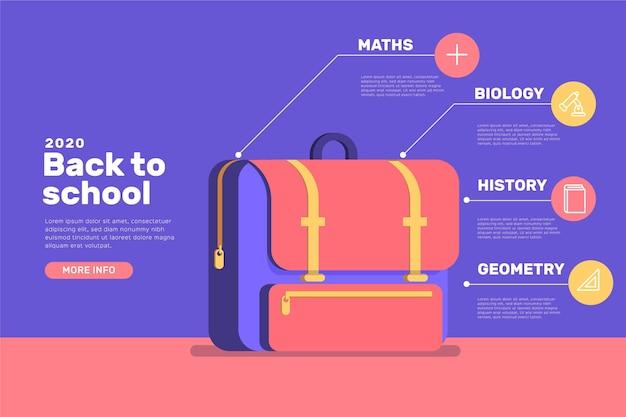 Modelo de infográficos escolares Vetor grátis
