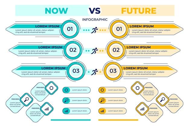 Modelo de infográficos lineares agora versus futuros Vetor grátis