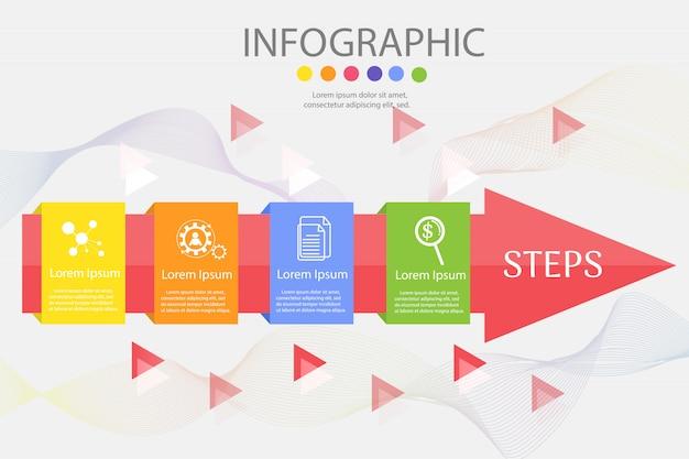 Modelo de negócio de design 4 etapas infográfico gráfico elemento. Vetor Premium