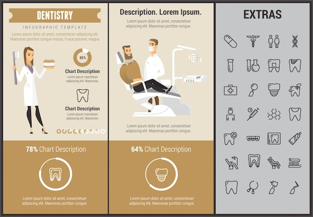 Modelo de odontologia infográfico, elementos e ícones Vetor Premium