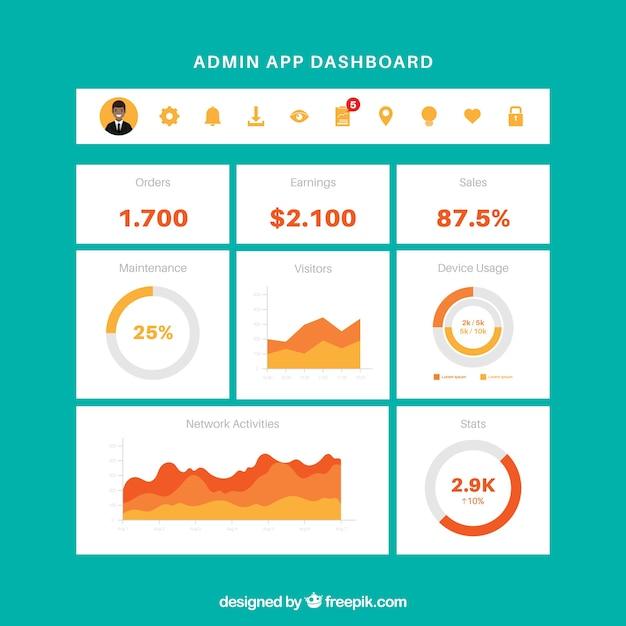 Modelo de painel de aplicativo admin com design plano Vetor grátis