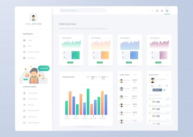 Modelo de painel de painel infográfico para design de interface do usuário ux Vetor Premium