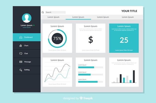 Modelo de painel do usuário do painel Vetor Premium