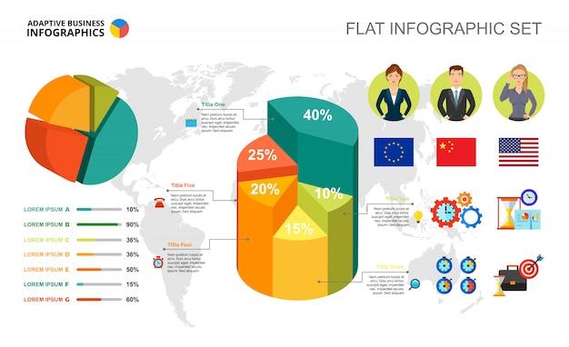Modelo de porcentagem e gráficos de pizza internacional Vetor grátis