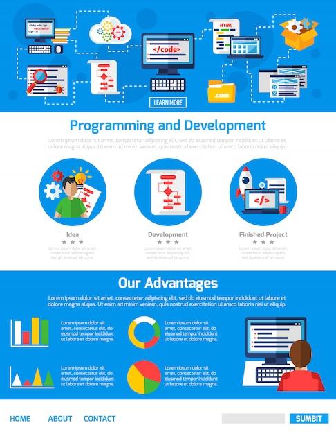 Modelo de publicidade de programação e desenvolvimento de aplicativos Vetor grátis