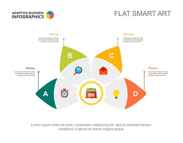 Modelo de slide de quatro elementos de estratégia Vetor Premium