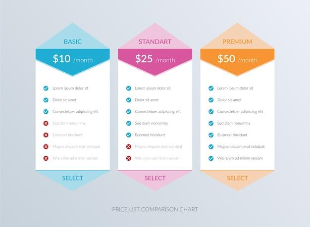 Modelo de tabela de comparação de preços na web Vetor Premium