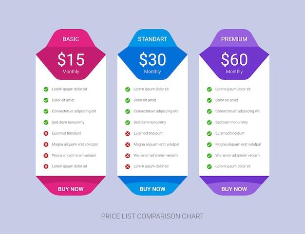 Modelo de tabela de comparação de preços Vetor Premium