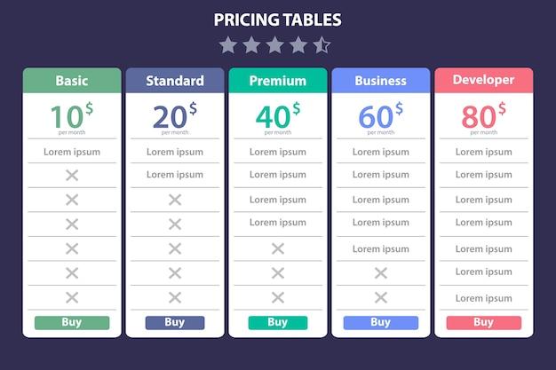 Modelo de tabela de preços com cinco planos diferentes Vetor Premium