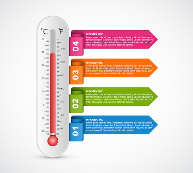 Modelo de termômetro infográfico Vetor Premium