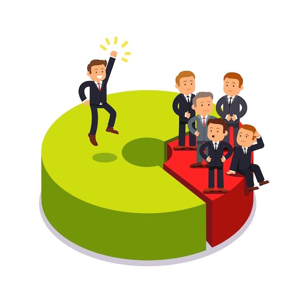 Monopolista possuindo 80% de participação de um mercado Vetor grátis