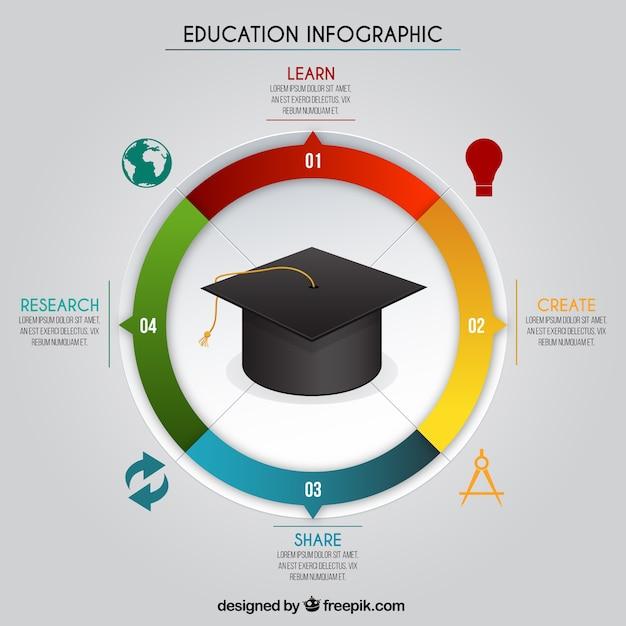 Mortarboard Educação Infográfico Vetor Premium