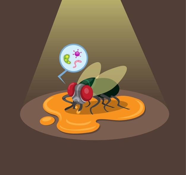 Moscas pousam em restos de comida no chão com bactérias, inseto sujo em desenho animado Vetor Premium