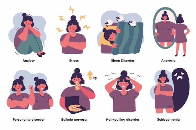 Mulher apresentando diferentes transtornos mentais Vetor grátis