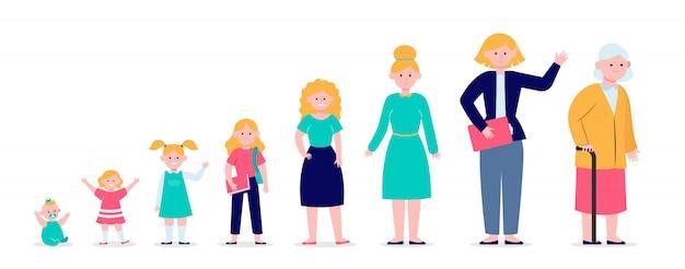 Mulher, desde a criança até a evolução do aposentado Vetor grátis