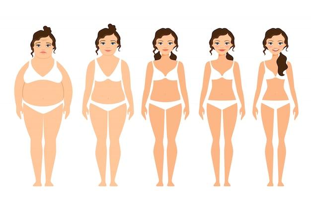 Mulher dos desenhos animados antes e depois da ilustração vetorial de dieta Vetor Premium