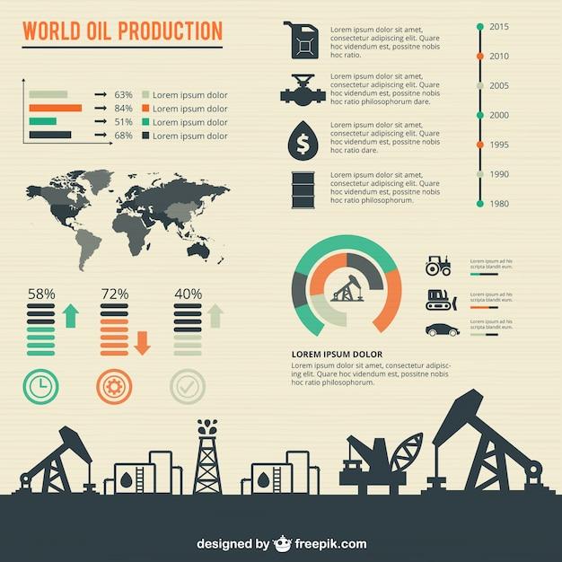Mundial infográfico produção de petróleo Vetor grátis