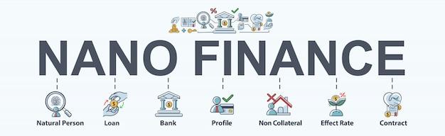 Nano finanças banner web ícone para negócios e finanças pessoais. Vetor Premium