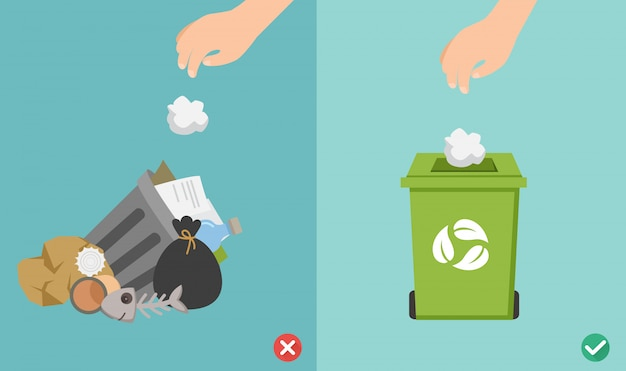 Não jogue lixo no chão, errado e certo. ilustração Vetor Premium