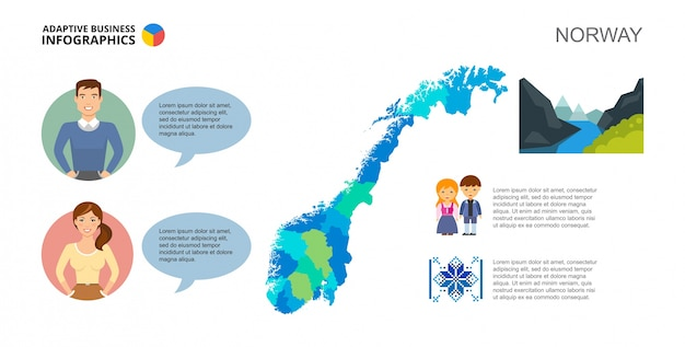 Noruega modelo de slide conceitual Vetor grátis