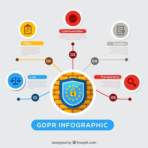 Novo infográfico gdpr com design plano Vetor grátis