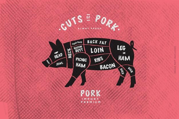 O guia do açougueiro, corte de carne Vetor Premium
