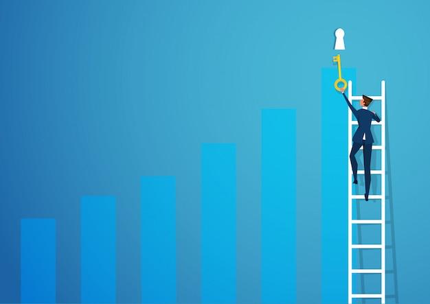 O olhar fixo do homem de negócio para toma o olhar fixo para fechar o conceito do crescimento do negócio do sucesso. Vetor Premium