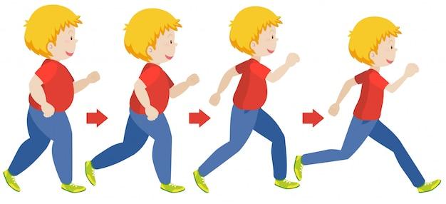 O peso corporal do homem perde etapas Vetor Premium