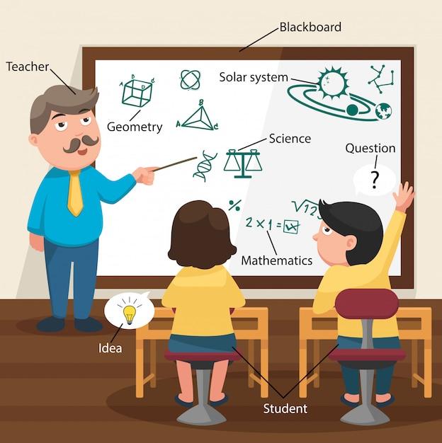 O professor ensinando seus alunos na sala de aula com o índice de vocabulário Vetor Premium