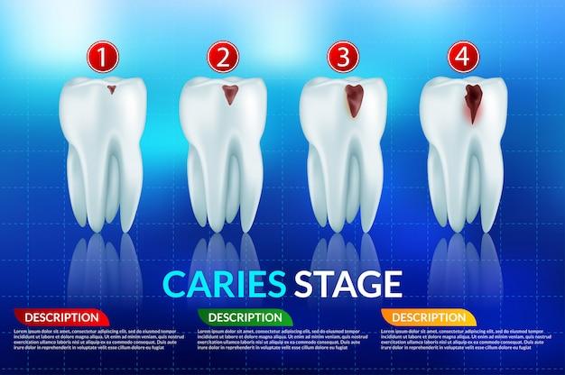 Odontologia e estomatologia Vetor Premium