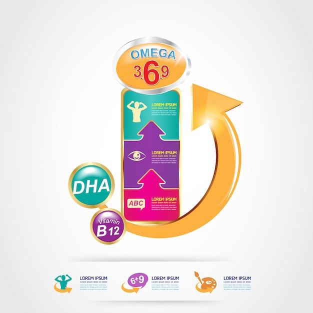 Ômega 3 vitaminas para produtos para crianças logo concept Vetor Premium