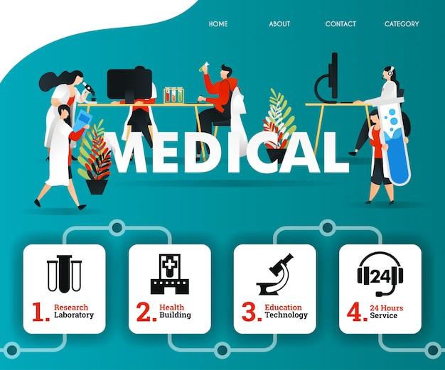 Página da web verde médica Vetor Premium